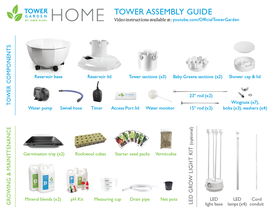Tower Garden Home Components